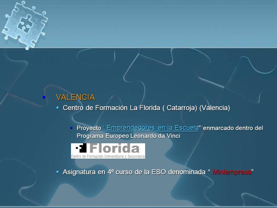 VALENCIA VALENCIA Centro de Formación La Florida ( Catarroja) (Valencia) Centro de Formación La Florida ( Catarroja) (Valencia) Proyecto Emprendedores