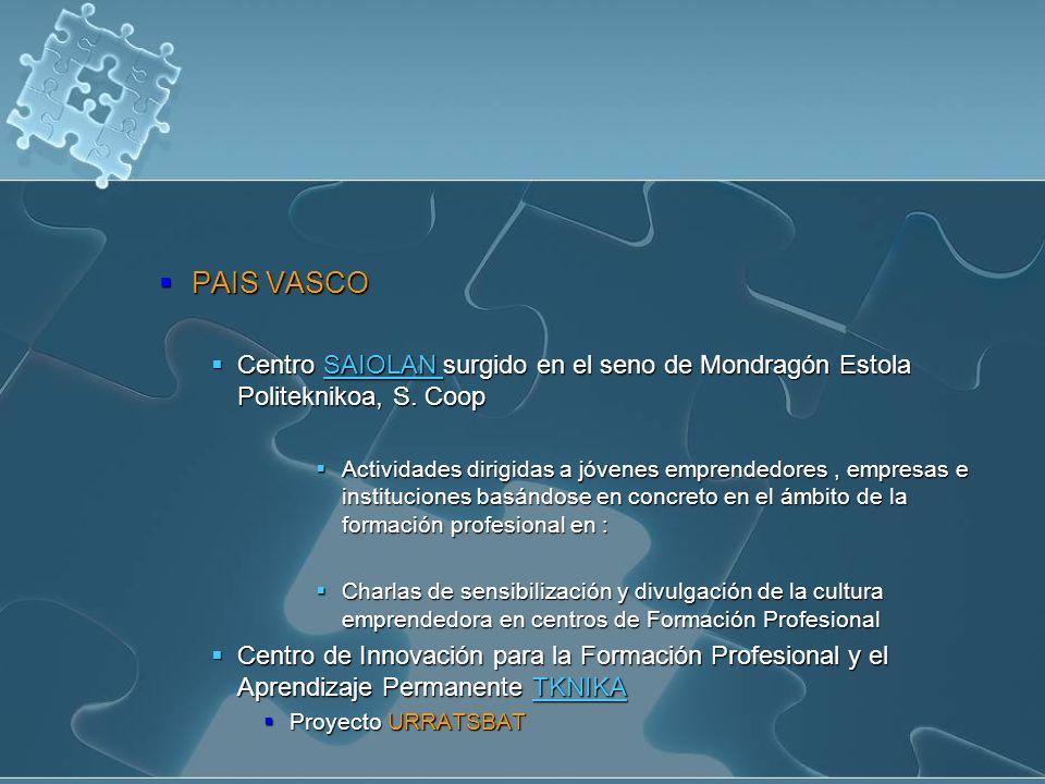 PAIS VASCO PAIS VASCO Centro SAIOLAN surgido en el seno de Mondragón Estola Politeknikoa, S.
