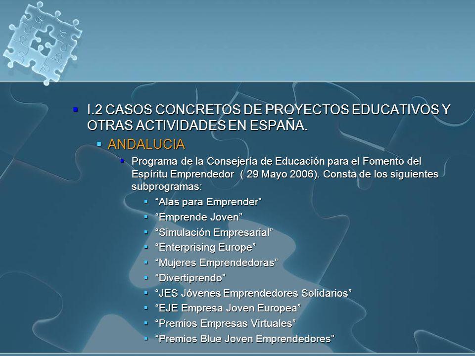 I.2 CASOS CONCRETOS DE PROYECTOS EDUCATIVOS Y OTRAS ACTIVIDADES EN ESPAÑA. I.2 CASOS CONCRETOS DE PROYECTOS EDUCATIVOS Y OTRAS ACTIVIDADES EN ESPAÑA.