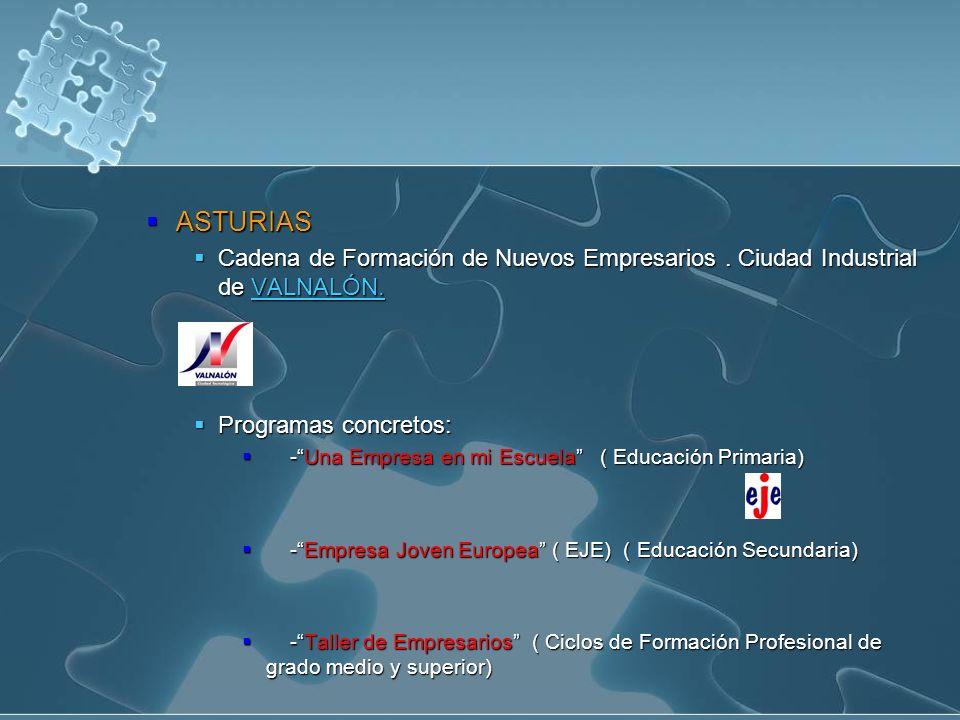 ASTURIAS ASTURIAS Cadena de Formación de Nuevos Empresarios.