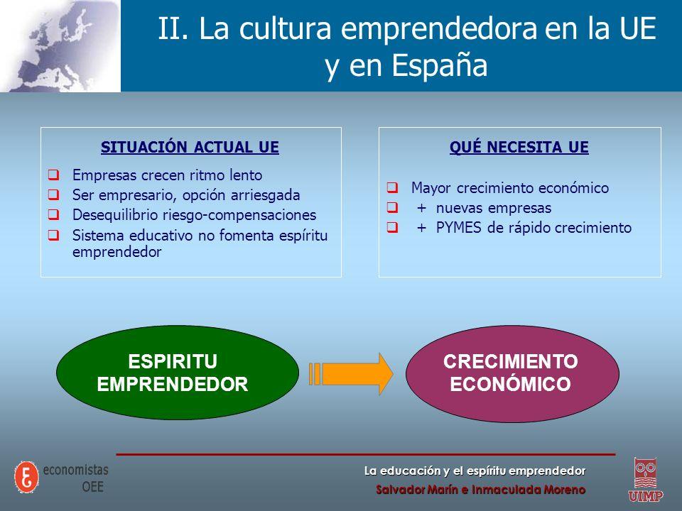 La educación y el espíritu emprendedor Salvador Marín e Inmaculada Moreno II. La cultura emprendedora en la UE y en España SITUACIÓN ACTUAL UE Empresa