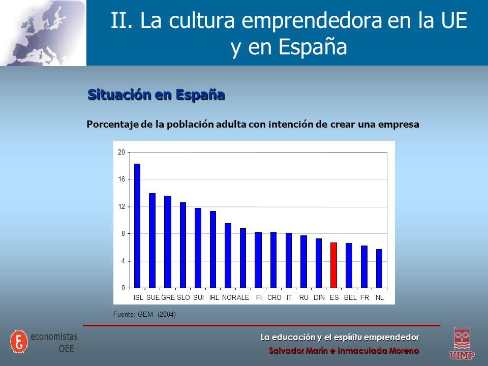 La educación y el espíritu emprendedor Salvador Marín e Inmaculada Moreno II. La cultura emprendedora en la UE y en España Situación en España 0 4 8 1