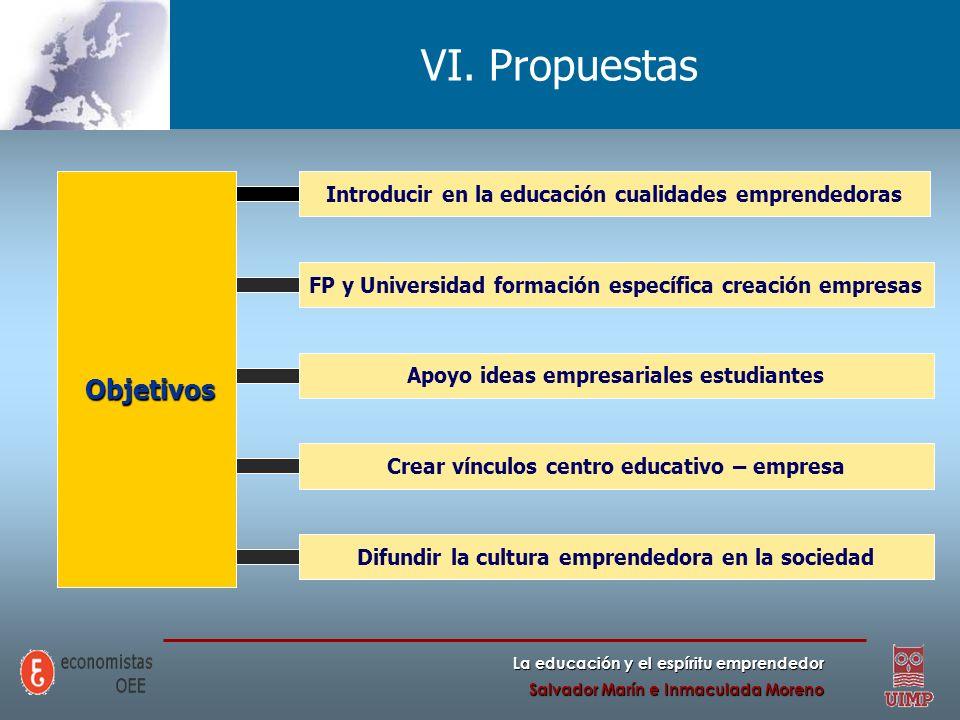 La educación y el espíritu emprendedor Salvador Marín e Inmaculada Moreno VI. Propuestas Introducir en la educación cualidades emprendedoras Objetivos
