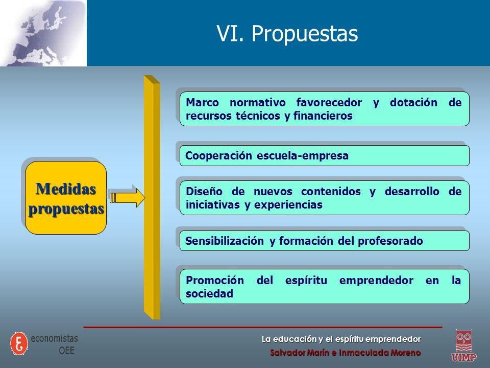 La educación y el espíritu emprendedor Salvador Marín e Inmaculada Moreno VI. PropuestasMedidaspropuestasMedidaspropuestas Marco normativo favorecedor