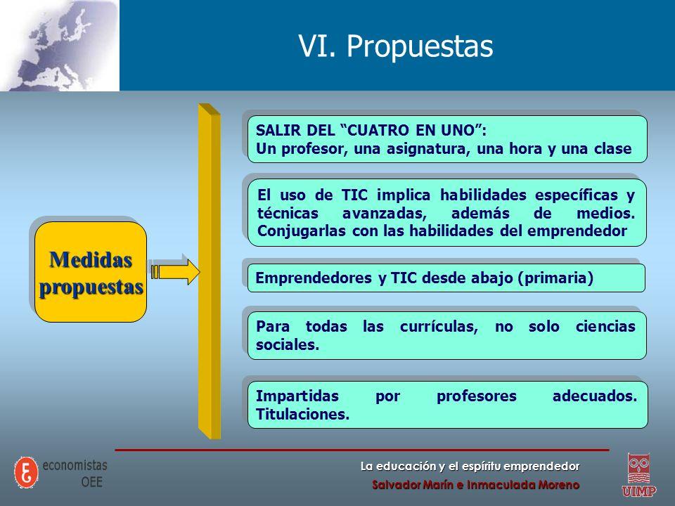 La educación y el espíritu emprendedor Salvador Marín e Inmaculada Moreno VI. PropuestasMedidaspropuestasMedidaspropuestas El uso de TIC implica habil