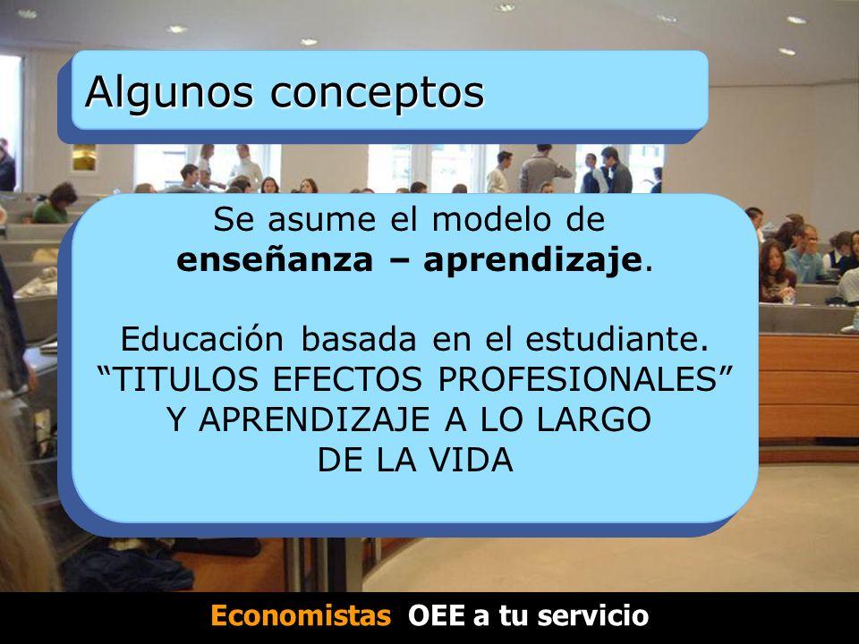 Algunos conceptos Se asume el modelo de enseñanza – aprendizaje.