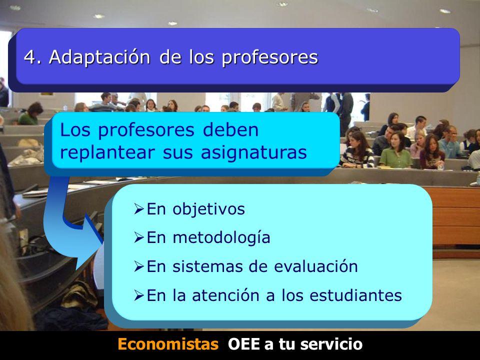 4. Adaptación de los profesores En objetivos En metodología En sistemas de evaluación En la atención a los estudiantes Los profesores deben replantear