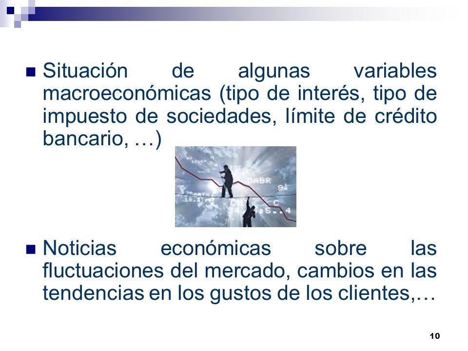 10 Situación de algunas variables macroeconómicas (tipo de interés, tipo de impuesto de sociedades, límite de crédito bancario, …) Noticias económicas