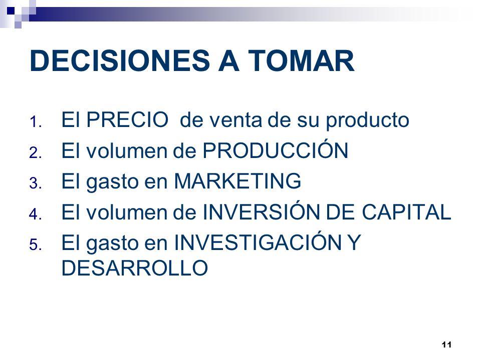 11 DECISIONES A TOMAR 1. El PRECIO de venta de su producto 2. El volumen de PRODUCCIÓN 3. El gasto en MARKETING 4. El volumen de INVERSIÓN DE CAPITAL