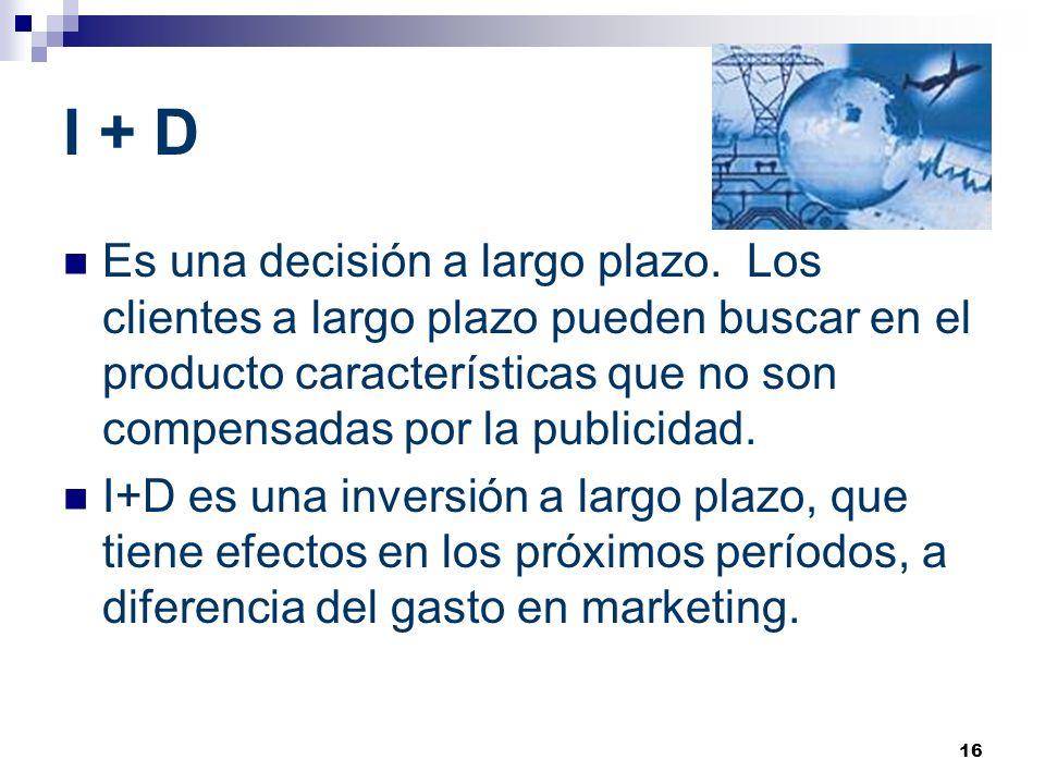 16 I + D Es una decisión a largo plazo. Los clientes a largo plazo pueden buscar en el producto características que no son compensadas por la publicid
