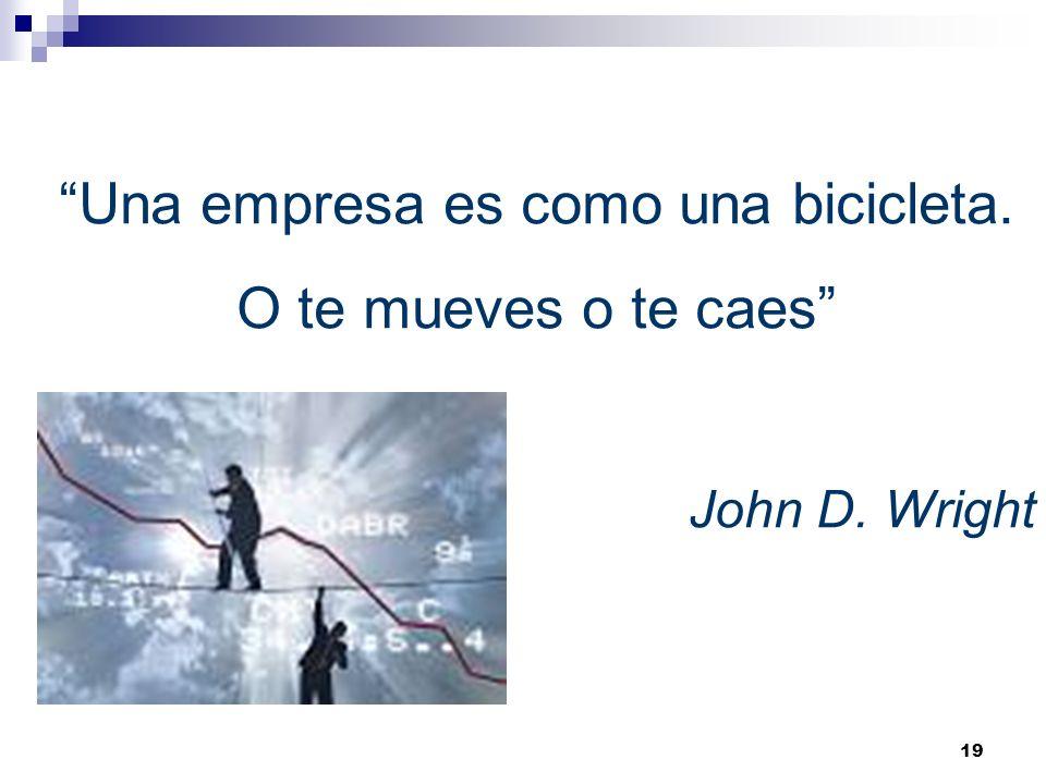 19 Una empresa es como una bicicleta. O te mueves o te caes John D. Wright