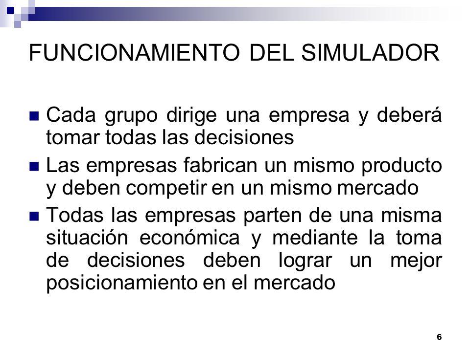 6 FUNCIONAMIENTO DEL SIMULADOR Cada grupo dirige una empresa y deberá tomar todas las decisiones Las empresas fabrican un mismo producto y deben compe