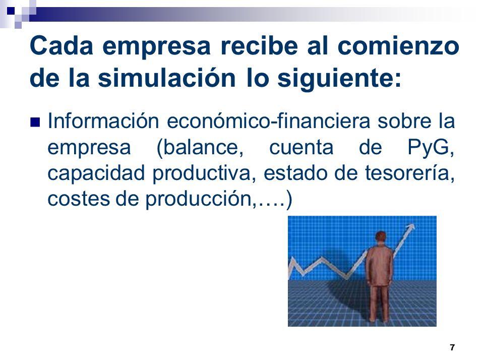7 Cada empresa recibe al comienzo de la simulación lo siguiente: Información económico-financiera sobre la empresa (balance, cuenta de PyG, capacidad