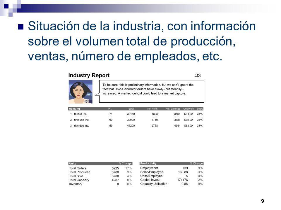 9 Situación de la industria, con información sobre el volumen total de producción, ventas, número de empleados, etc.