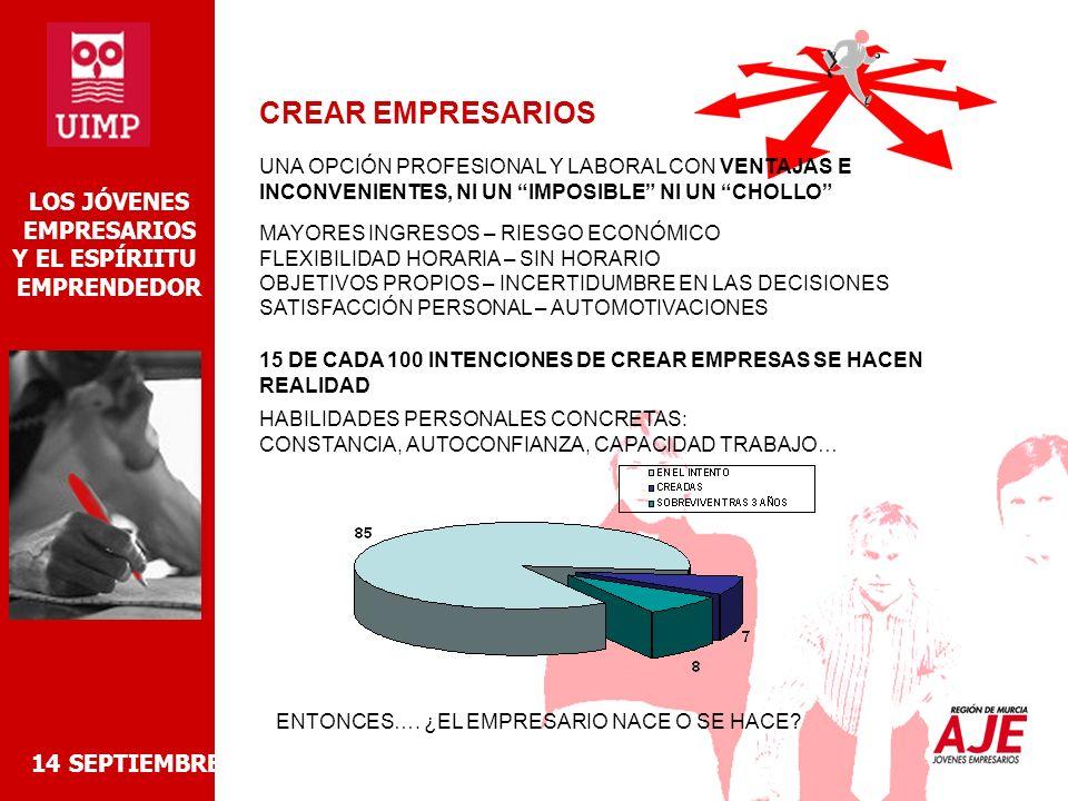 JOVENES EMPRESARIOS: APROVECHANDO LAS GRANDES VENTAJAS 1- DE ADAPTACIÓN AL CAMBIO CONTINUO GRUPO SMART MARKET (ICELAND) 14 SEPTIEMBRE 2006 LOS JÓVENES EMPRESARIOS Y EL ESPÍRIITU EMPRENDEDOR 2- DE APERTURA A NUEVOS CAMPOS Y MERCADOS (LOS NUEVOS YACIMIENTOS DE EMPLEO) SERVICIOS DE LA VIDA DIARIA (TICS) MEJORA EN LA CALIDAD DE VIDA SERVICIOS DE OCIO SERVICIOS MEDIOAMBIENTALES GUARDERIAS LECOLE NECESARIA UNA NUEVA MENTALIDAD