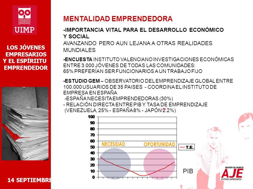 1- LAS TICS Y EL ESPÍRITU EMPRENDEDOR AHORRO EN LA PUESTA EN MARCHA DE LA EMPRESA 14 SEPTIEMBRE 2006 LOS JÓVENES EMPRESARIOS Y EL ESPÍRIITU EMPRENDEDOR -APERTURA DE NUEVOS MERCADOS Y OPORTUNIDADES DE NEGOCIO YA NO ES NECESARIO INFRAESTRUCTURAS CONSIDERADAS BÁSICAS COMO PUEDE SER LA UBICACIÓN FÍSICA O LA CONTRACIÓN DE PERSONAL, PARA LA CREACIÓN DE EMPRESAS DE SERVICIOS.