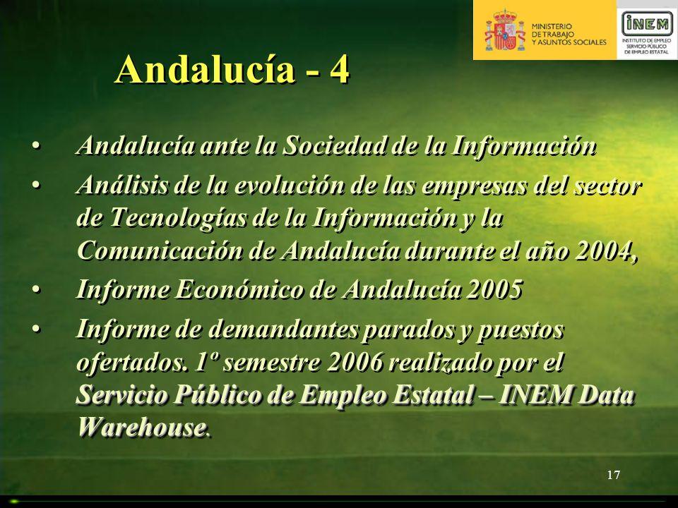 17 Andalucía - 4 Andalucía ante la Sociedad de la Información Análisis de la evolución de las empresas del sector de Tecnologías de la Información y l