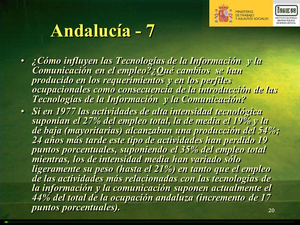 20 Andalucía - 7 ¿Cómo influyen las Tecnologías de la Información y la Comunicación en el empleo?¿Qué cambios se han producido en los requerimientos y
