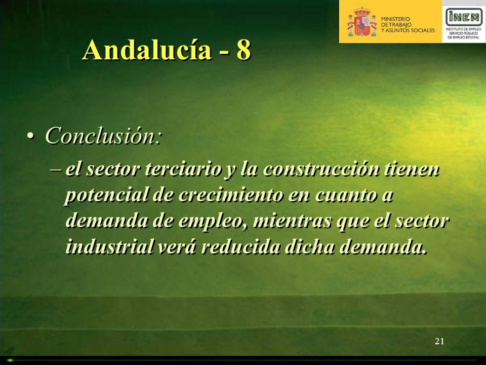 21 Andalucía - 8 Conclusión: –el sector terciario y la construcción tienen potencial de crecimiento en cuanto a demanda de empleo, mientras que el sec