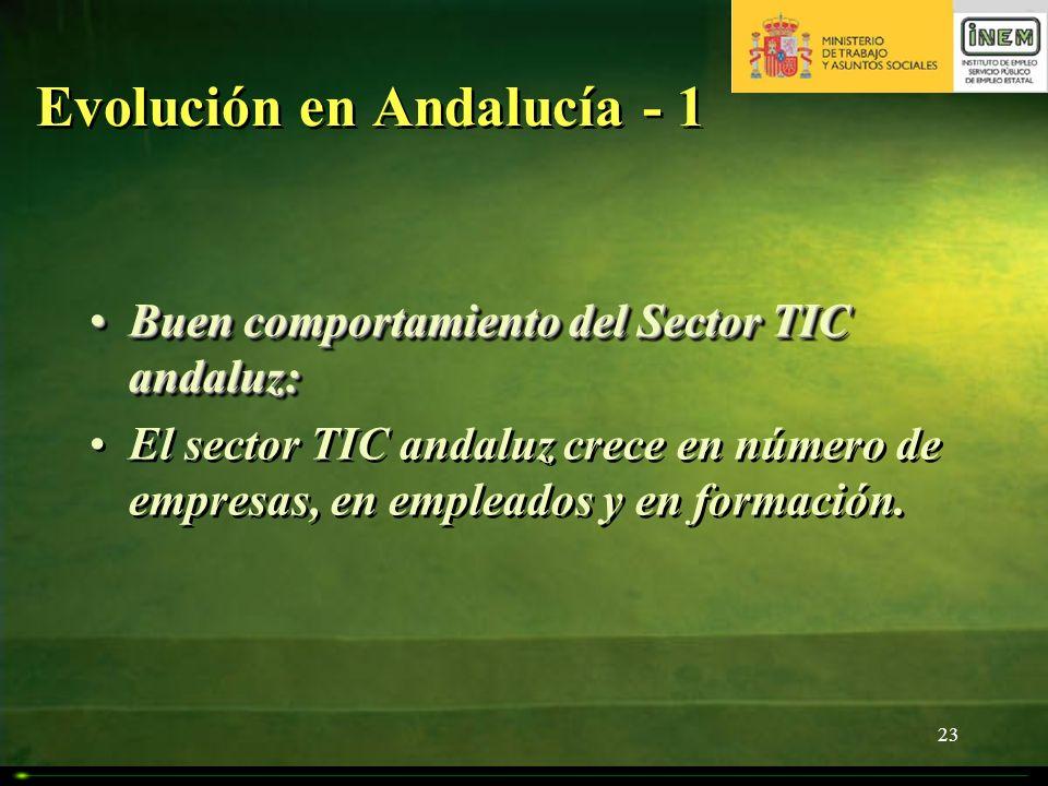 23 Evolución en Andalucía - 1 Buen comportamiento del Sector TIC andaluz:Buen comportamiento del Sector TIC andaluz: El sector TIC andaluz crece en nú