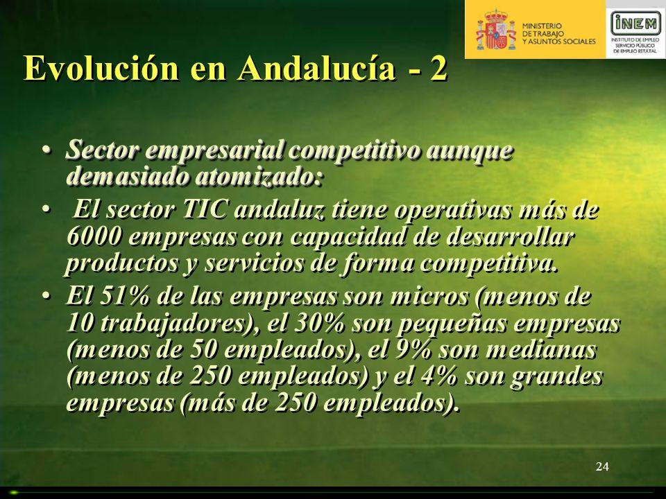 24 Evolución en Andalucía - 2 Sector empresarial competitivo aunque demasiado atomizado:Sector empresarial competitivo aunque demasiado atomizado: El