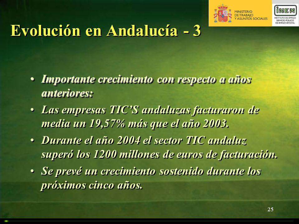25 Evolución en Andalucía - 3 Importante crecimiento con respecto a años anteriores:Importante crecimiento con respecto a años anteriores: Las empresa
