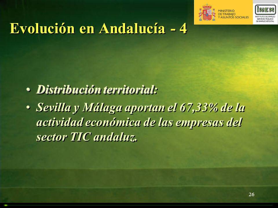 26 Evolución en Andalucía - 4 Distribución territorialDistribución territorial: Sevilla y Málaga aportan el 67,33% de la actividad económica de las em