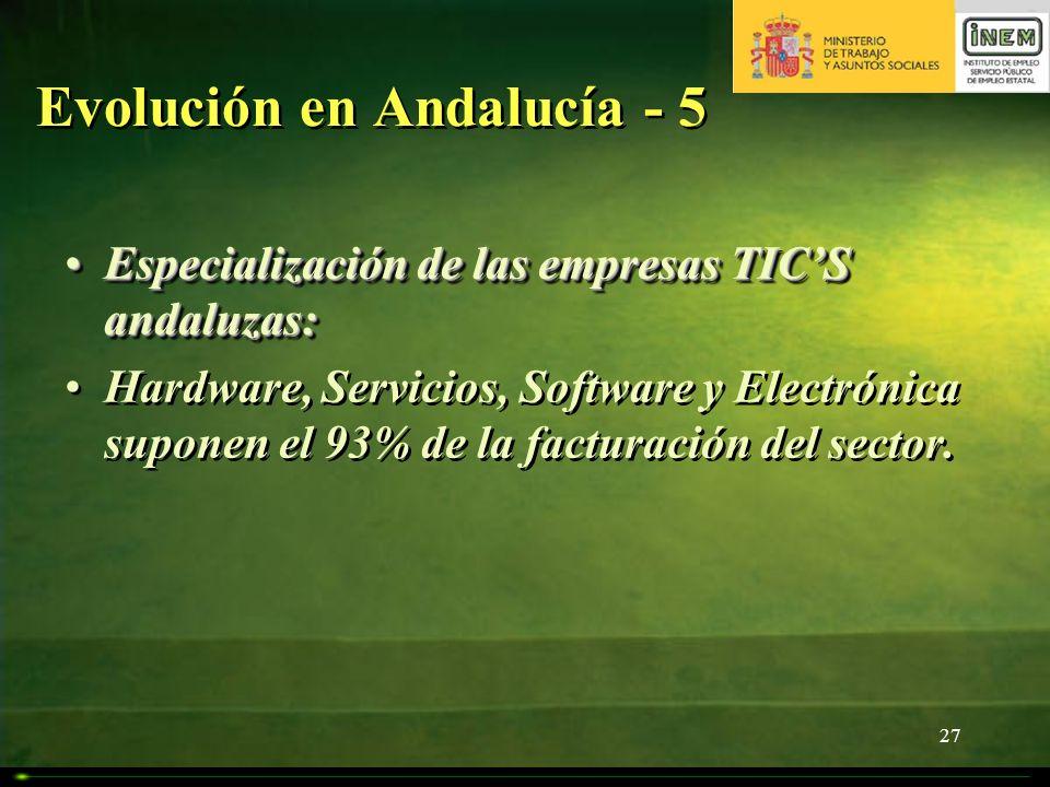 27 Evolución en Andalucía - 5 Especialización de las empresas TICS andaluzas:Especialización de las empresas TICS andaluzas: Hardware, Servicios, Soft