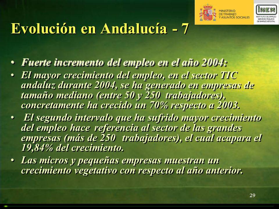 29 Evolución en Andalucía - 7 Fuerte incremento del empleo en el año 2004:Fuerte incremento del empleo en el año 2004: El mayor crecimiento del empleo