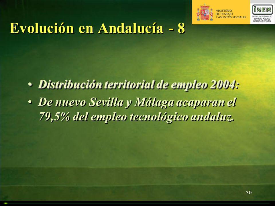 30 Evolución en Andalucía - 8 Distribución territorial de empleo 2004Distribución territorial de empleo 2004: De nuevo Sevilla y Málaga acaparan el 79