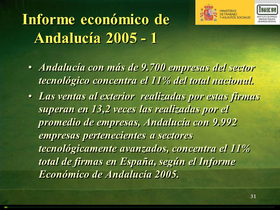 31 Informe económico de Andalucía 2005 - 1 Andalucía con más de 9.700 empresas del sector tecnológico concentra el 11% del total nacional. Las ventas