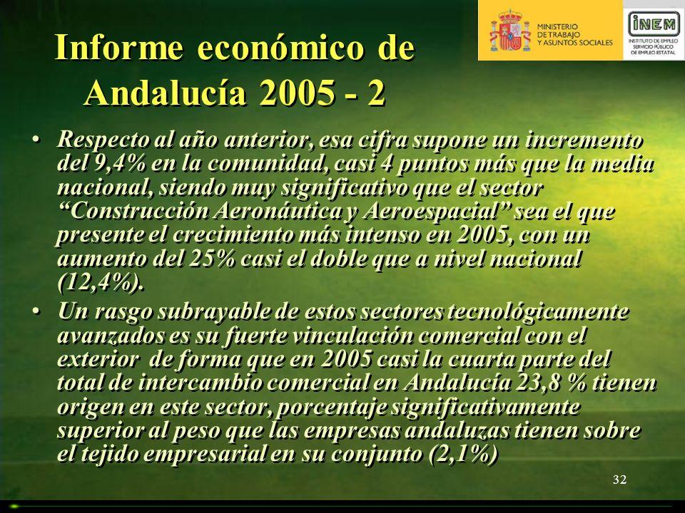 32 Informe económico de Andalucía 2005 - 2 Respecto al año anterior, esa cifra supone un incremento del 9,4% en la comunidad, casi 4 puntos más que la