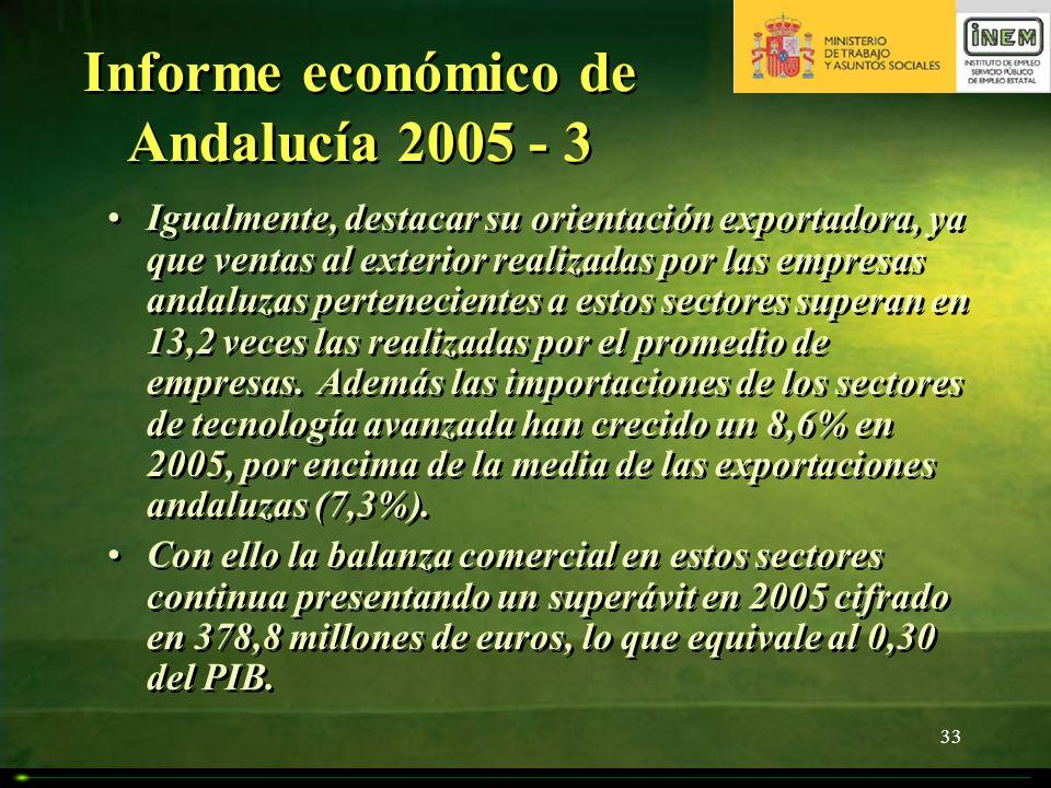 33 Informe económico de Andalucía 2005 - 3 Igualmente, destacar su orientación exportadora, ya que ventas al exterior realizadas por las empresas anda