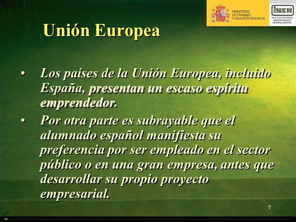7 Unión Europea presentan un escaso espíritu emprendedorLos países de la Unión Europea, incluido España, presentan un escaso espíritu emprendedor. Por