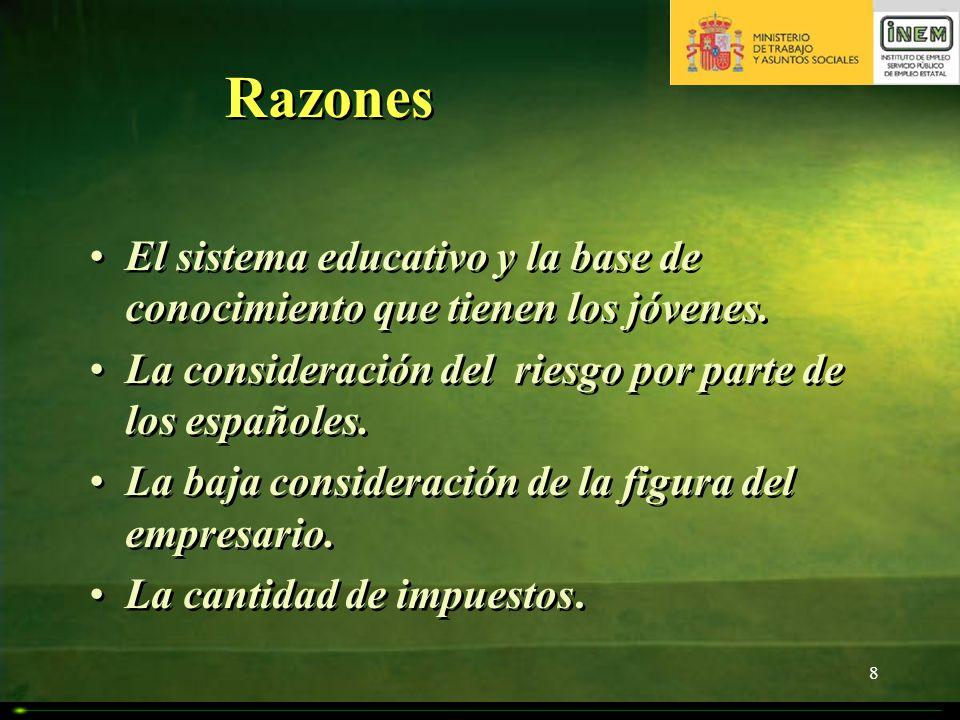 8 Razones El sistema educativo y la base de conocimiento que tienen los jóvenes. La consideración del riesgo por parte de los españoles. La baja consi