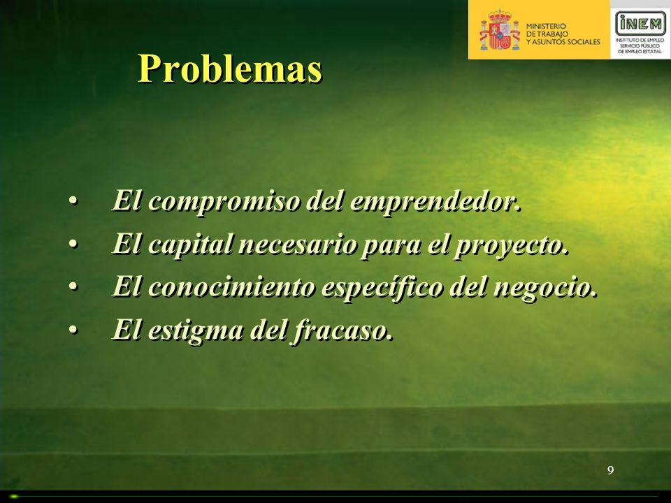 9 Problemas El compromiso del emprendedor. El capital necesario para el proyecto. El conocimiento específico del negocio. El estigma del fracaso. El c