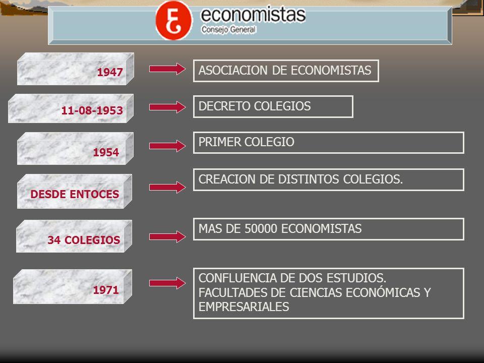 ASOCIACION DE ECONOMISTAS PRIMER COLEGIO CREACION DE DISTINTOS COLEGIOS.
