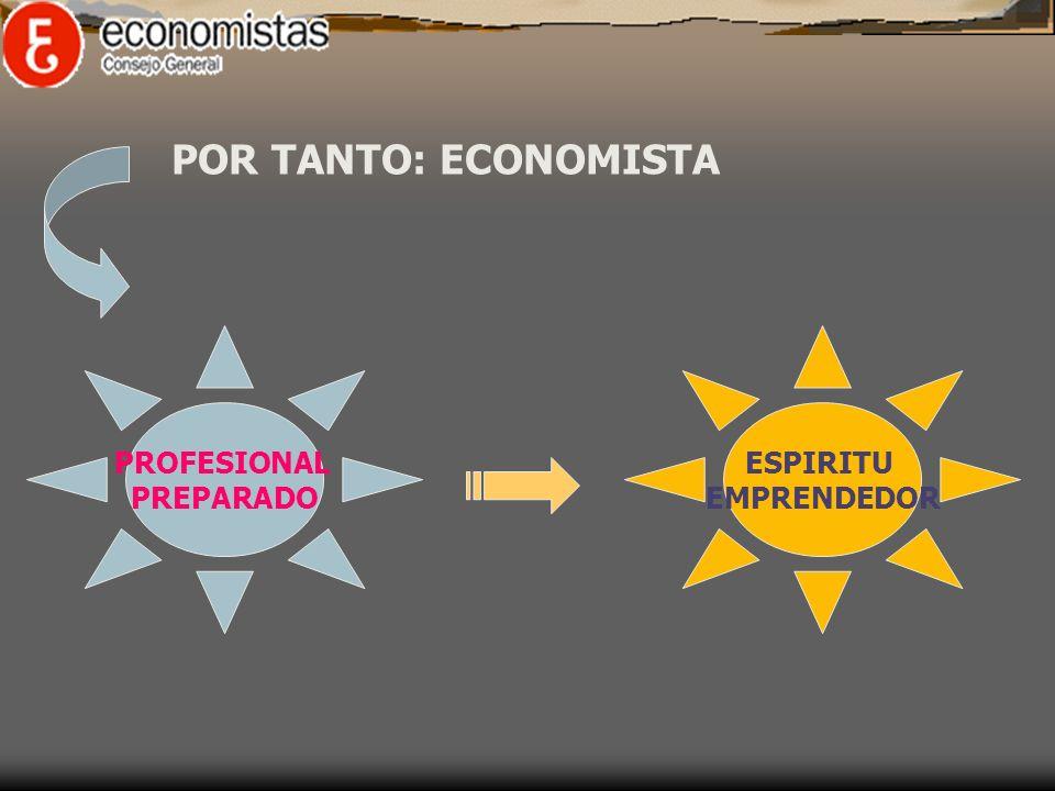 POR TANTO: ECONOMISTA PROFESIONAL PREPARADO ESPIRITU EMPRENDEDOR