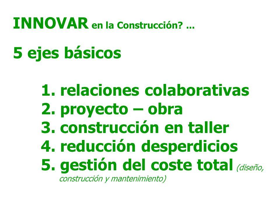 INNOVAR en la Construcción ... 5 ejes básicos 1. relaciones colaborativas 2.