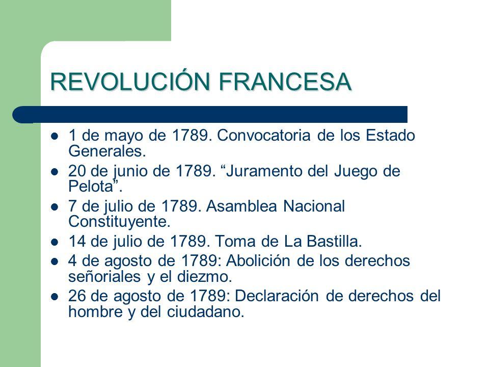 REVOLUCIÓN FRANCESA 1 de mayo de 1789. Convocatoria de los Estado Generales. 20 de junio de 1789. Juramento del Juego de Pelota. 7 de julio de 1789. A