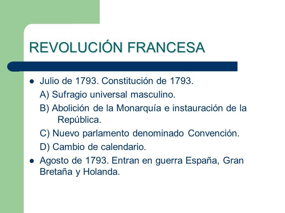 REVOLUCIÓN FRANCESA Julio de 1793. Constitución de 1793. A) Sufragio universal masculino. B) Abolición de la Monarquía e instauración de la República.