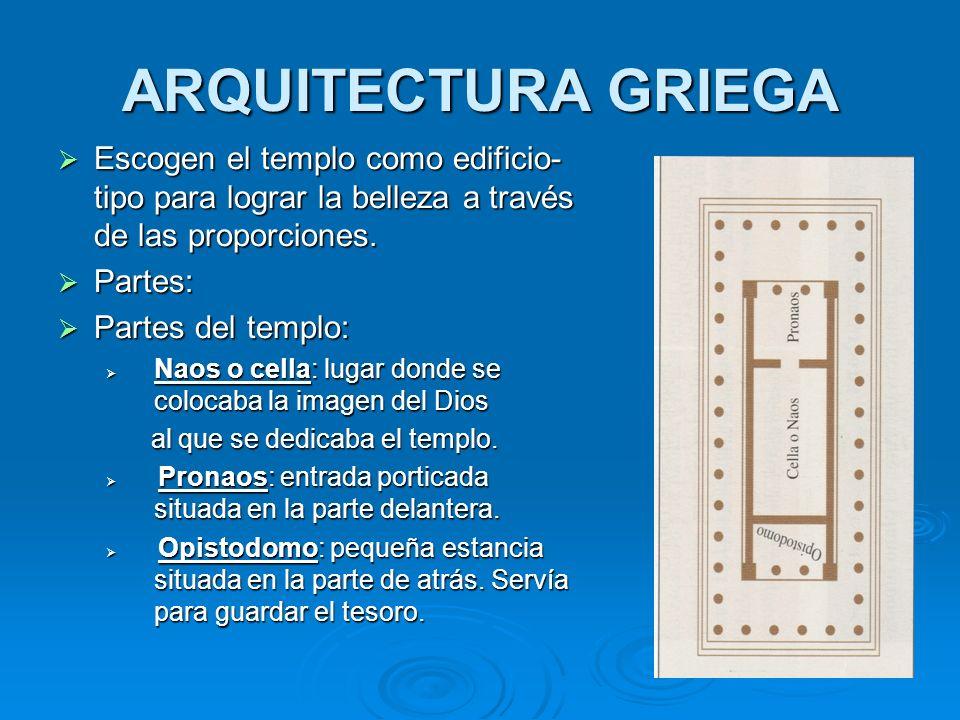 ARQUITECTURA GRIEGA Escogen el templo como edificio- tipo para lograr la belleza a través de las proporciones. Escogen el templo como edificio- tipo p