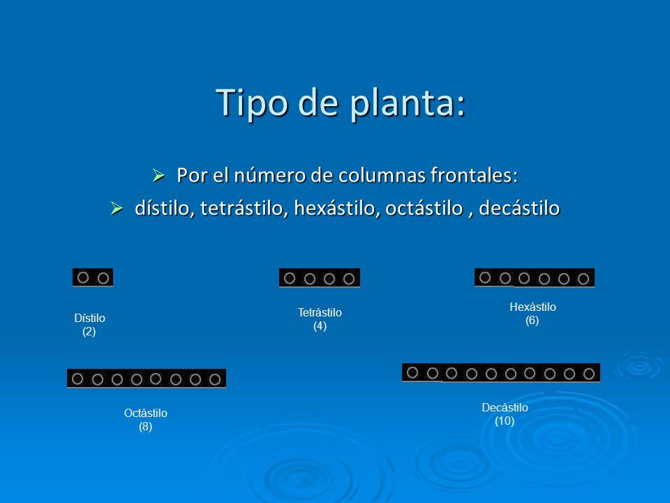 Tipo de planta: Por el número de columnas frontales: Por el número de columnas frontales: dístilo, tetrástilo, hexástilo, octástilo, decástilo dístilo