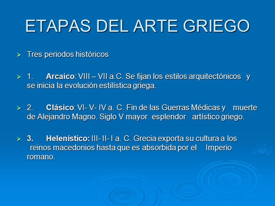 ETAPAS DEL ARTE GRIEGO Tres periodos históricos Tres periodos históricos 1. Arcaico: VIII – VII a.C. Se fijan los estilos arquitectónicos y se inicia