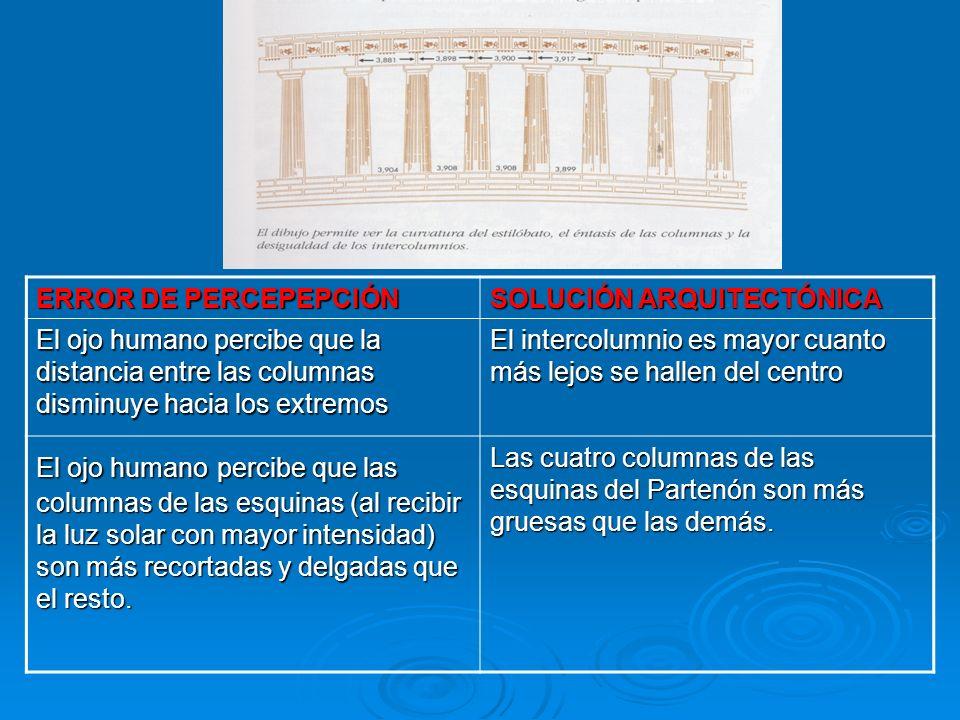 ERROR DE PERCEPEPCIÓN SOLUCIÓN ARQUITECTÓNICA El ojo humano percibe que la distancia entre las columnas disminuye hacia los extremos El intercolumnio