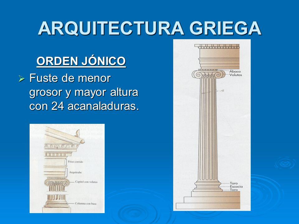 ARQUITECTURA GRIEGA ORDEN JÓNICO Fuste de menor grosor y mayor altura con 24 acanaladuras. Fuste de menor grosor y mayor altura con 24 acanaladuras.