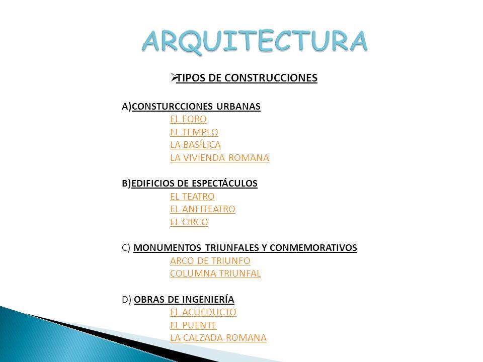 TIPOS DE CONSTRUCCIONES A)CONSTURCCIONES URBANAS EL FORO EL TEMPLO LA BASÍLICA LA VIVIENDA ROMANA B)EDIFICIOS DE ESPECTÁCULOS EL TEATRO EL ANFITEATRO EL CIRCO C) MONUMENTOS TRIUNFALES Y CONMEMORATIVOS ARCO DE TRIUNFO COLUMNA TRIUNFAL D) OBRAS DE INGENIERÍA EL ACUEDUCTO EL PUENTE LA CALZADA ROMANA