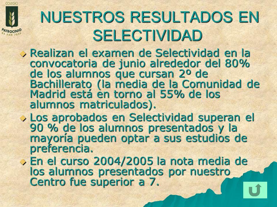 NUESTROS RESULTADOS EN SELECTIVIDAD NUESTROS RESULTADOS EN SELECTIVIDAD Realizan el examen de Selectividad en la convocatoria de junio alrededor del 8