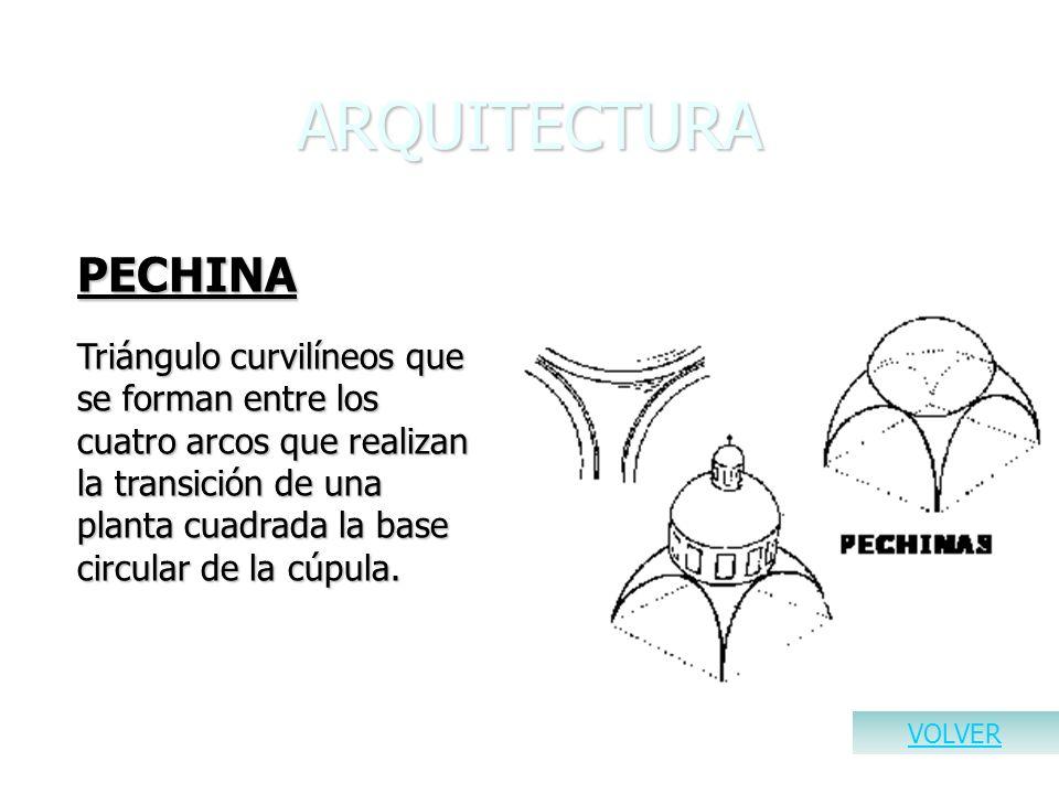 ARQUITECTURA PECHINA Triángulo curvilíneos que se forman entre los cuatro arcos que realizan la transición de una planta cuadrada la base circular de la cúpula.