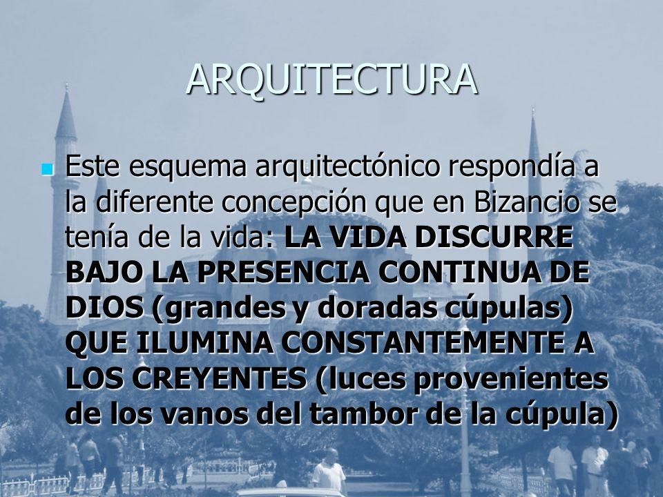 ARQUITECTURA Este esquema arquitectónico respondía a la diferente concepción que en Bizancio se tenía de la vida: LA VIDA DISCURRE BAJO LA PRESENCIA CONTINUA DE DIOS (grandes y doradas cúpulas) QUE ILUMINA CONSTANTEMENTE A LOS CREYENTES (luces provenientes de los vanos del tambor de la cúpula) Este esquema arquitectónico respondía a la diferente concepción que en Bizancio se tenía de la vida: LA VIDA DISCURRE BAJO LA PRESENCIA CONTINUA DE DIOS (grandes y doradas cúpulas) QUE ILUMINA CONSTANTEMENTE A LOS CREYENTES (luces provenientes de los vanos del tambor de la cúpula)
